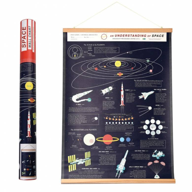 Space Age Atomic Wall Chart